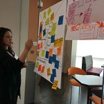 Human-Centered Design: Instilling a Sense of Humanity in Health Care Innovation