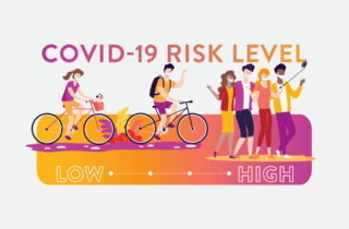 COVID-19 Risk Level graphic with masked illustrated people participating in everyday activities.