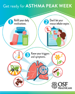 infographic explaining a three point plan for managing asthma during Asthma Peek Week