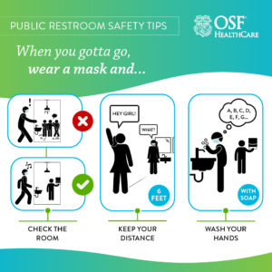 public restroom safety tips infographic demonstrating how to decrease your risk when using public facilities