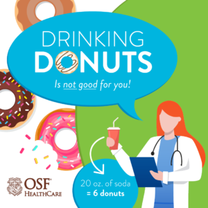 infographic demonstarting that drinking 20oz. of soda is equivelent to the amount of sugar in 6 donuts
