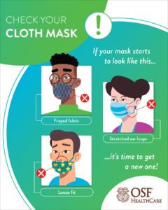 infographic showing the 3 ways to see if your cloth fask mask needs to be replaced