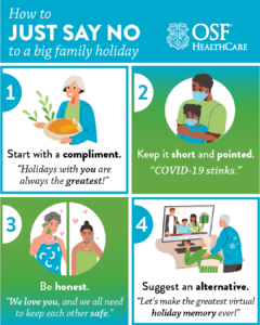 infographic detailing for 4 steps to just say no to large family gatherings during COVID-19