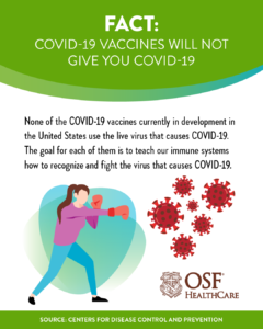 Fact Sheet: COVID-19 vaccines will not give you COVID-19.