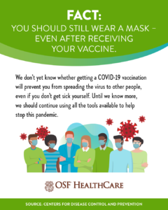 Fact: You should still wear a mask even after receiving your vaccine. OSF infographic.