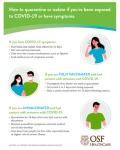 Quarantine Basics graphic.