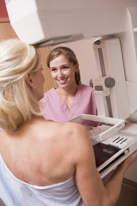 Mammogram Screeing for Early Detection
